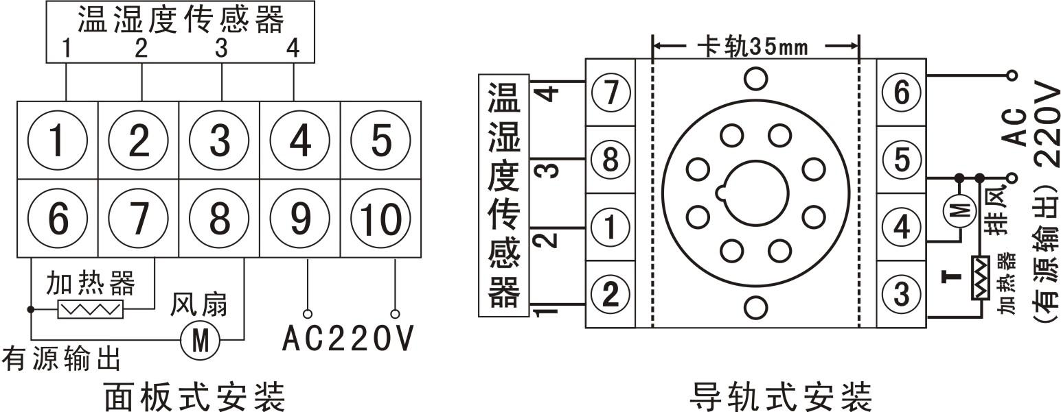 本产品主要用于中高压开关柜、端子箱、环网柜、箱变等设备内部温度和湿度的调节控制。可有效防止因低温、高温造成的设备故障以及受潮或结露引起的爬电、闪络事故的发生。 产品特点: 1.稳定性高,传感器稳定传输>200米 2.该系列仪表外型为4848mm,小巧美观结构紧凑,有面板嵌入式或基座式二种不同的安装方式。 3.
