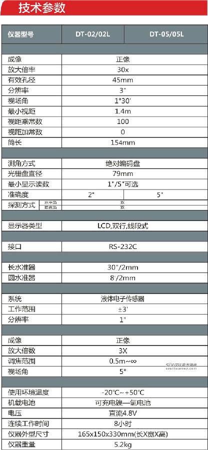 > 电子经纬仪  dt-02/05中文电子经纬仪,大屏幕,全中文显示,按键简洁